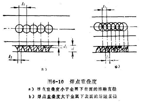 激光焊接机对于可以形成合金结构