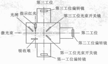 三工位光路转换器原理图